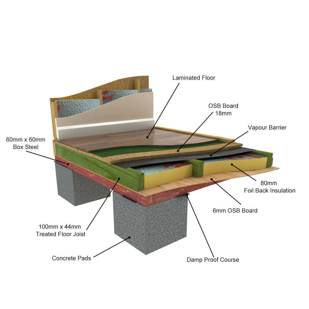 Cedar construction details garden roomsgarden rooms for Garden room flooring