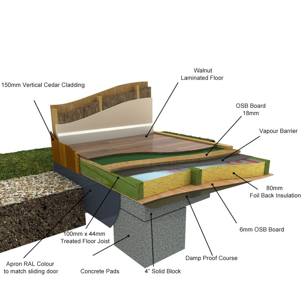 Garden Rooms Floor Insulation