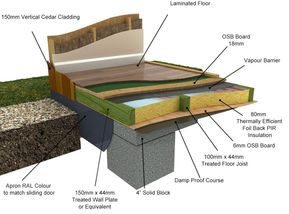 Garden Rooms CUBE Range - Floor Cross Section