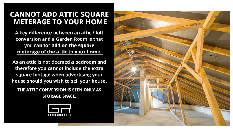Attic Conversion Square Meterage Not Included in House Size