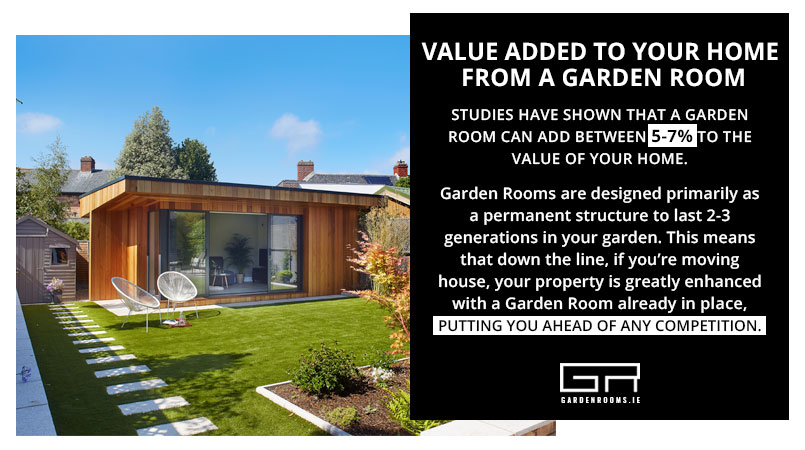 Value Added To Home from Garden Room
