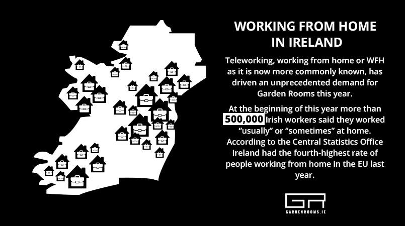 Working from Home in Ireland Statistics - Garden Rooms
